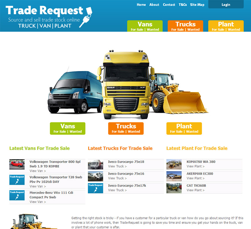 Trade Request